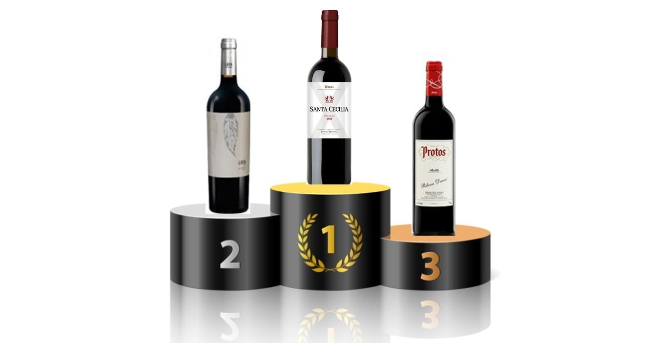 Los vinos top 10 de Bodega Santa Cecilia en 2020